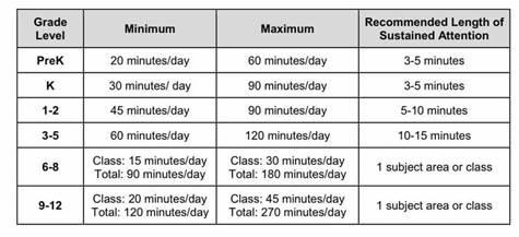 Home schooling schedule