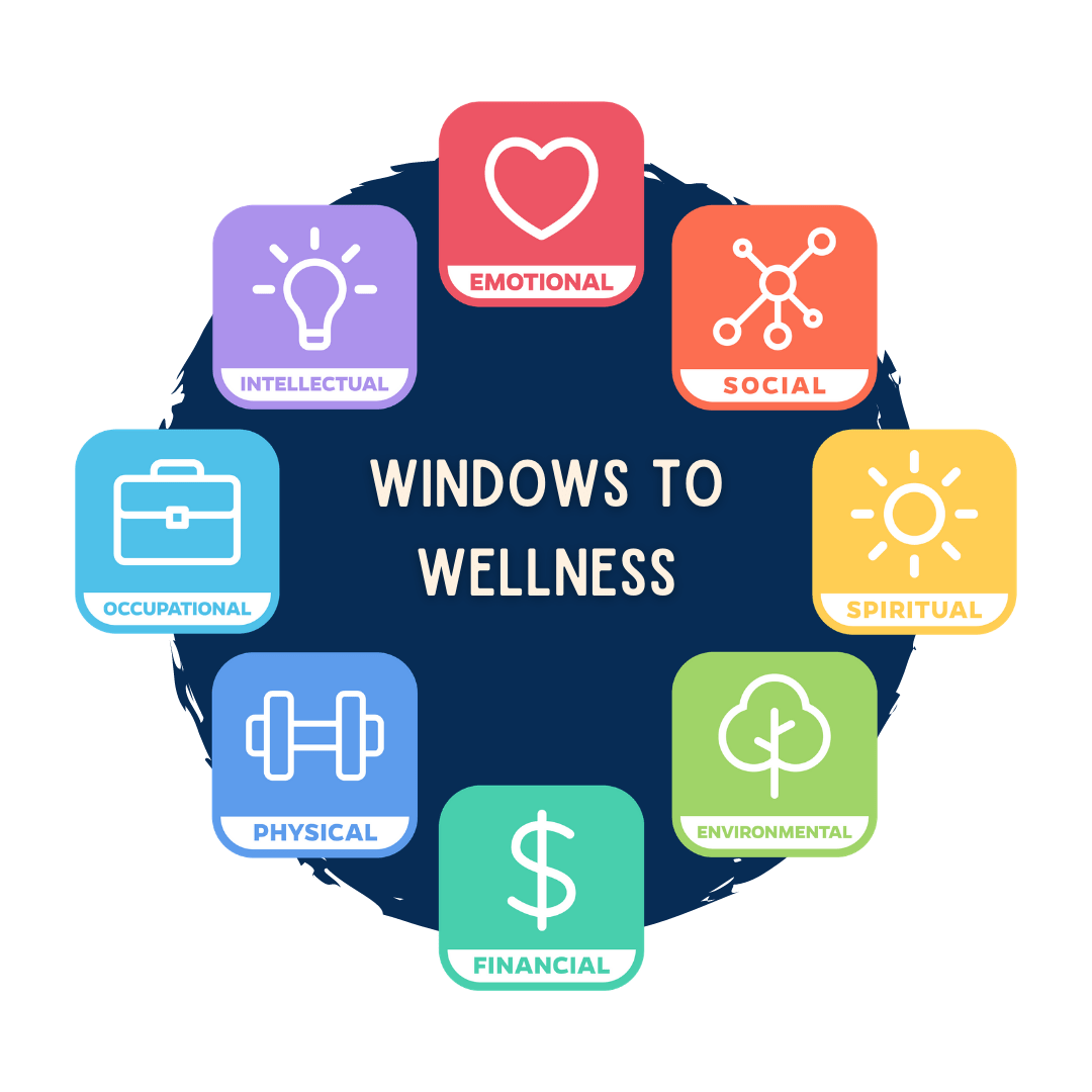 windows to wellness