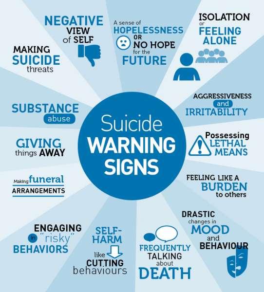 beyond blue warning signs